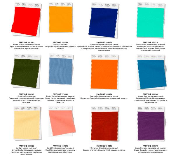 Какие цвета в моде в 2020 году